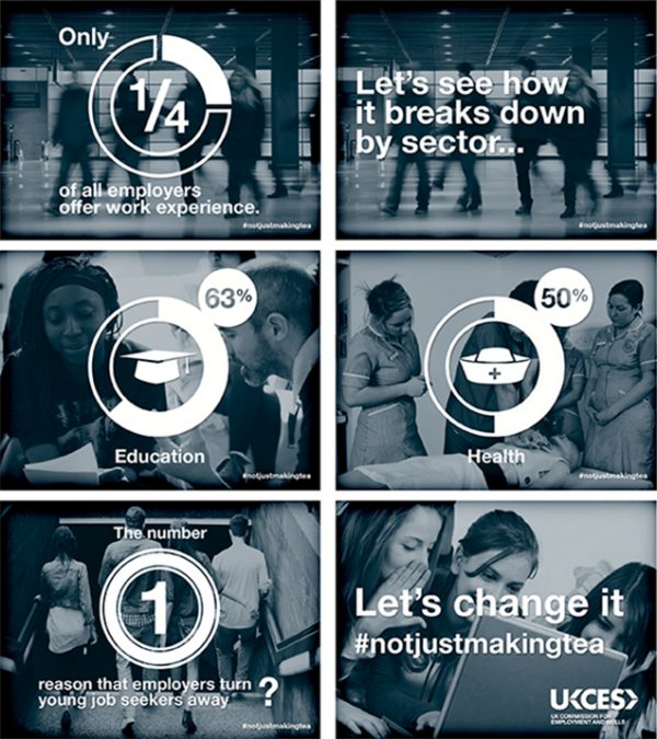 UKCES - Youth Unemployment campaign.key