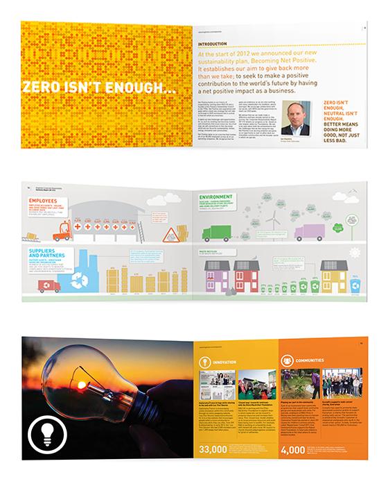 Kingfisher - Net positive - spreads - web