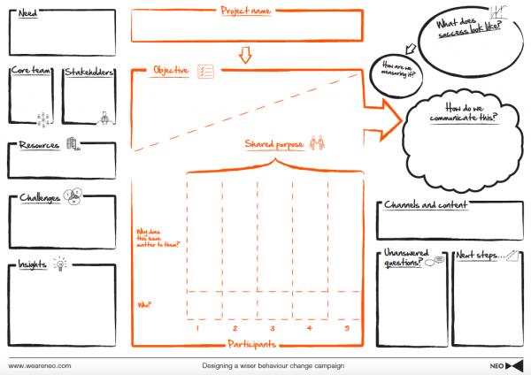 Worksheet for Designing a Wiser Behaviour Change Campaign